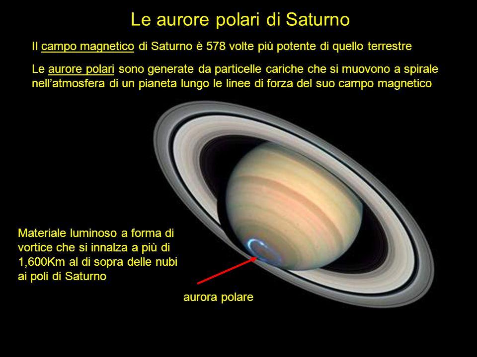 Le aurore polari di Saturno
