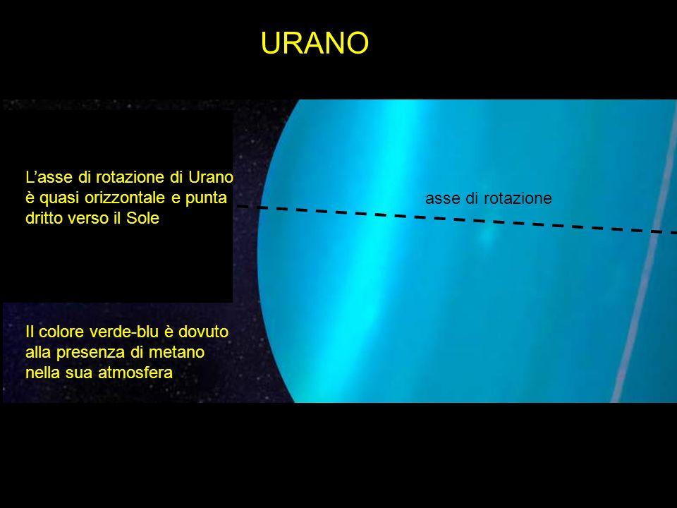 URANO L'asse di rotazione di Urano è quasi orizzontale e punta dritto verso il Sole. asse di rotazione.