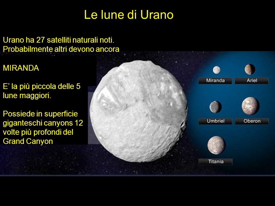 Le lune di Urano Urano ha 27 satelliti naturali noti. Probabilmente altri devono ancora essere scoperti.