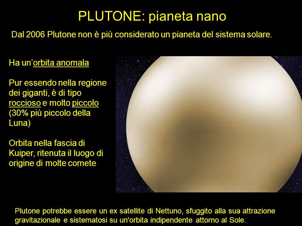 PLUTONE: pianeta nano Dal 2006 Plutone non è più considerato un pianeta del sistema solare. Ha un'orbita anomala.