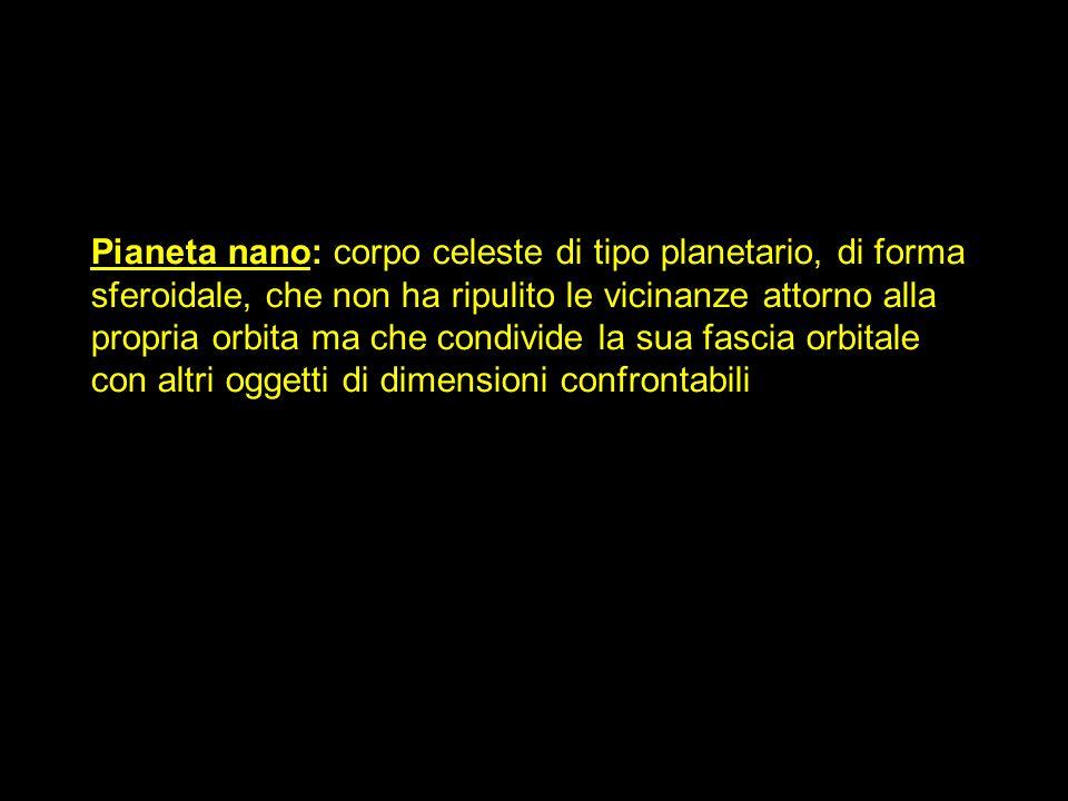 Pianeta nano: corpo celeste di tipo planetario, di forma sferoidale, che non ha ripulito le vicinanze attorno alla propria orbita ma che condivide la sua fascia orbitale con altri oggetti di dimensioni confrontabili