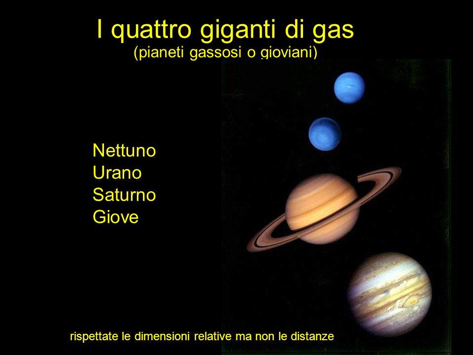 I quattro giganti di gas