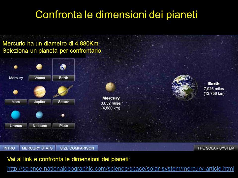 Confronta le dimensioni dei pianeti
