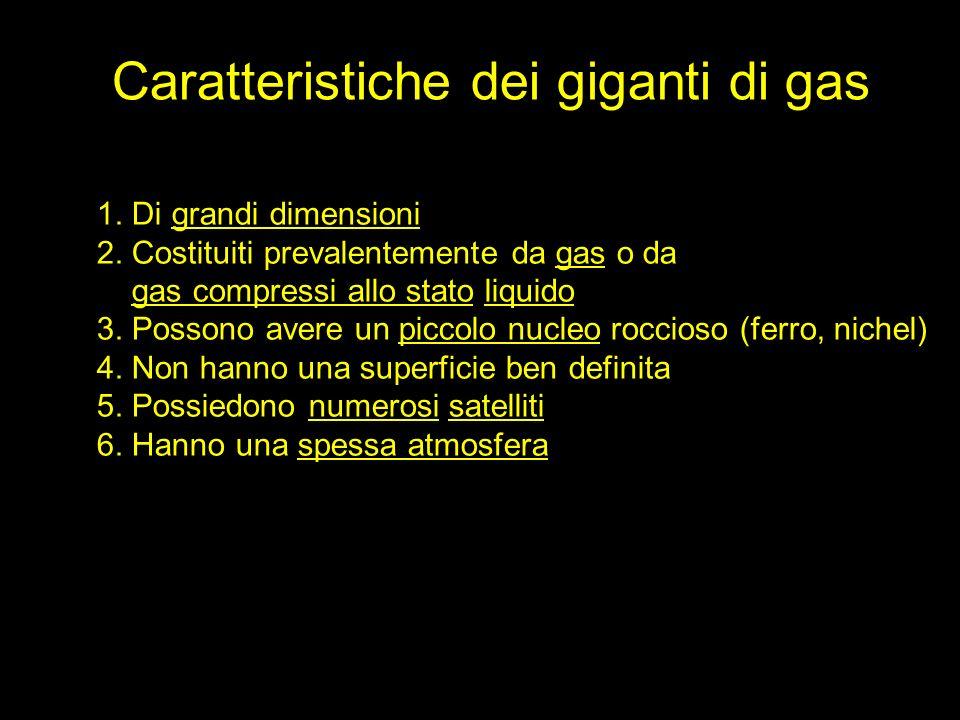 Caratteristiche dei giganti di gas