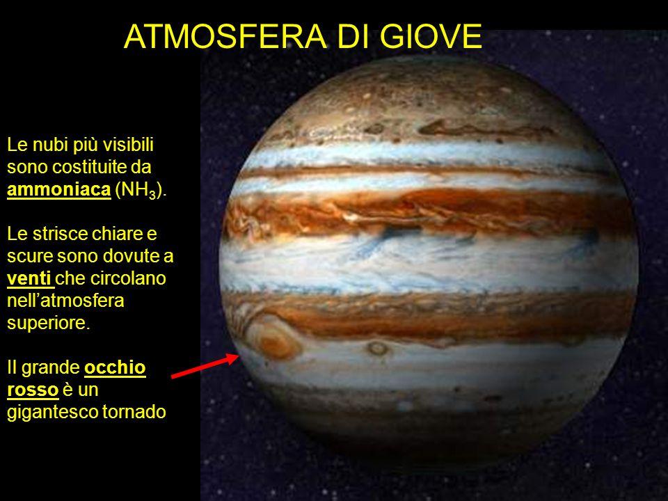 ATMOSFERA DI GIOVE Le nubi più visibili sono costituite da ammoniaca (NH3).