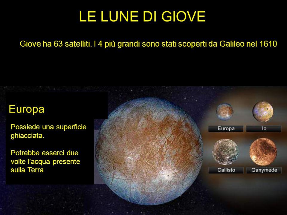 LE LUNE DI GIOVE Giove ha 63 satelliti. I 4 più grandi sono stati scoperti da Galileo nel 1610. Europa.