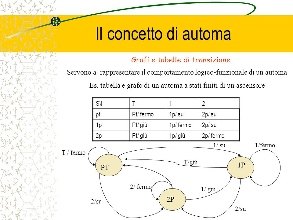 Il concetto di automa Grafi e tabelle di transizione