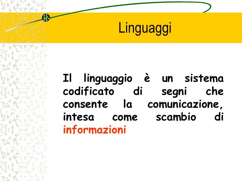 Linguaggi Il linguaggio è un sistema codificato di segni che consente la comunicazione, intesa come scambio di informazioni.