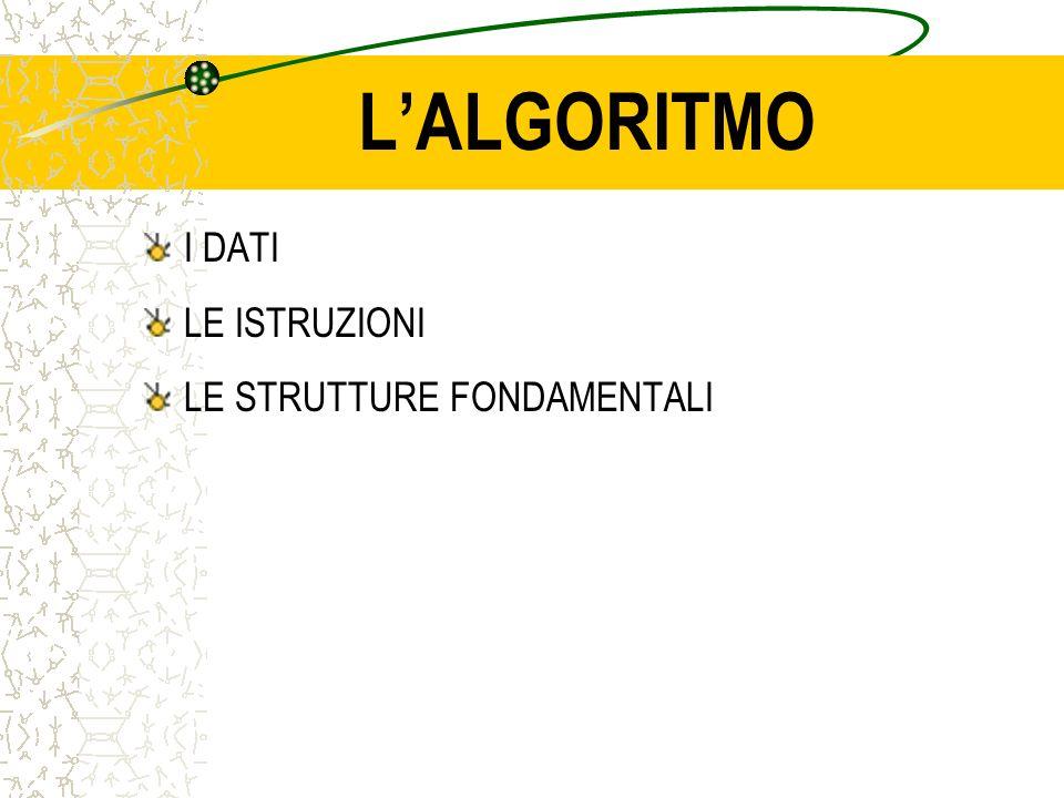 L'ALGORITMO I DATI LE ISTRUZIONI LE STRUTTURE FONDAMENTALI