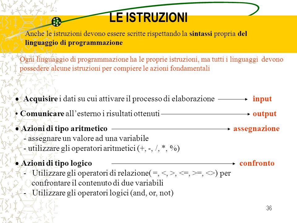 LE ISTRUZIONI Anche le istruzioni devono essere scritte rispettando la sintassi propria del linguaggio di programmazione.