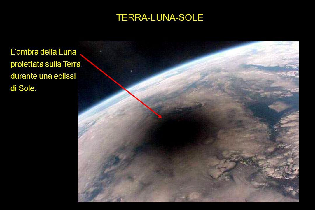 TERRA-LUNA-SOLE L'ombra della Luna proiettata sulla Terra