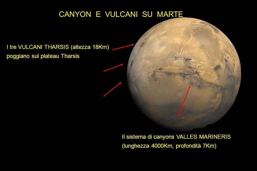 CANYON E VULCANI SU MARTE