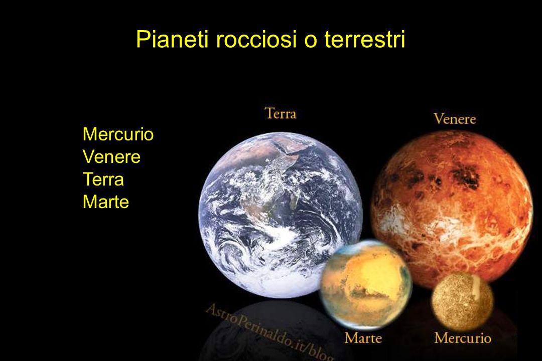 Pianeti rocciosi o terrestri