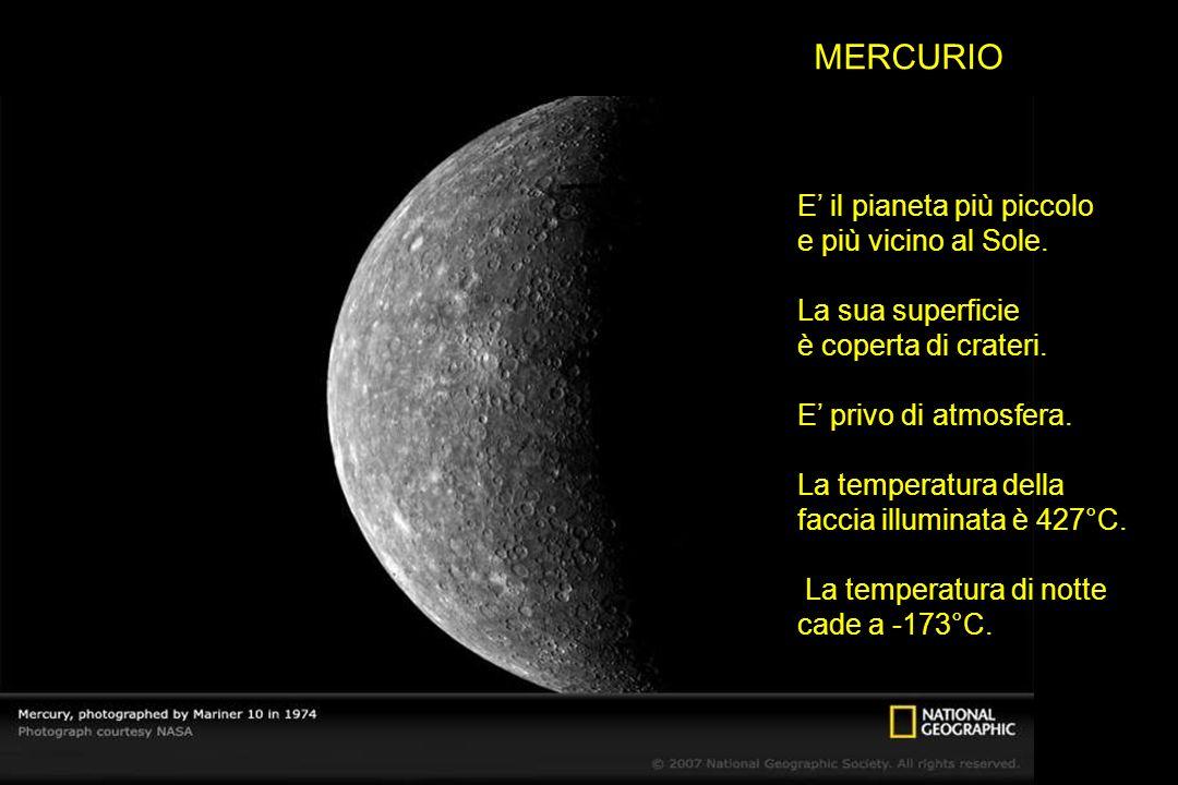 MERCURIO E' il pianeta più piccolo e più vicino al Sole.