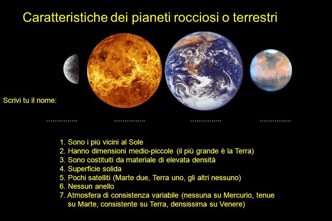 Caratteristiche dei pianeti rocciosi o terrestri