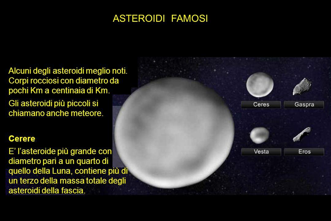 ASTEROIDI FAMOSI Alcuni degli asteroidi meglio noti. Corpi rocciosi con diametro da pochi Km a centinaia di Km.