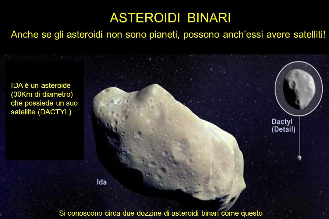 ASTEROIDI BINARI Anche se gli asteroidi non sono pianeti, possono anch'essi avere satelliti!
