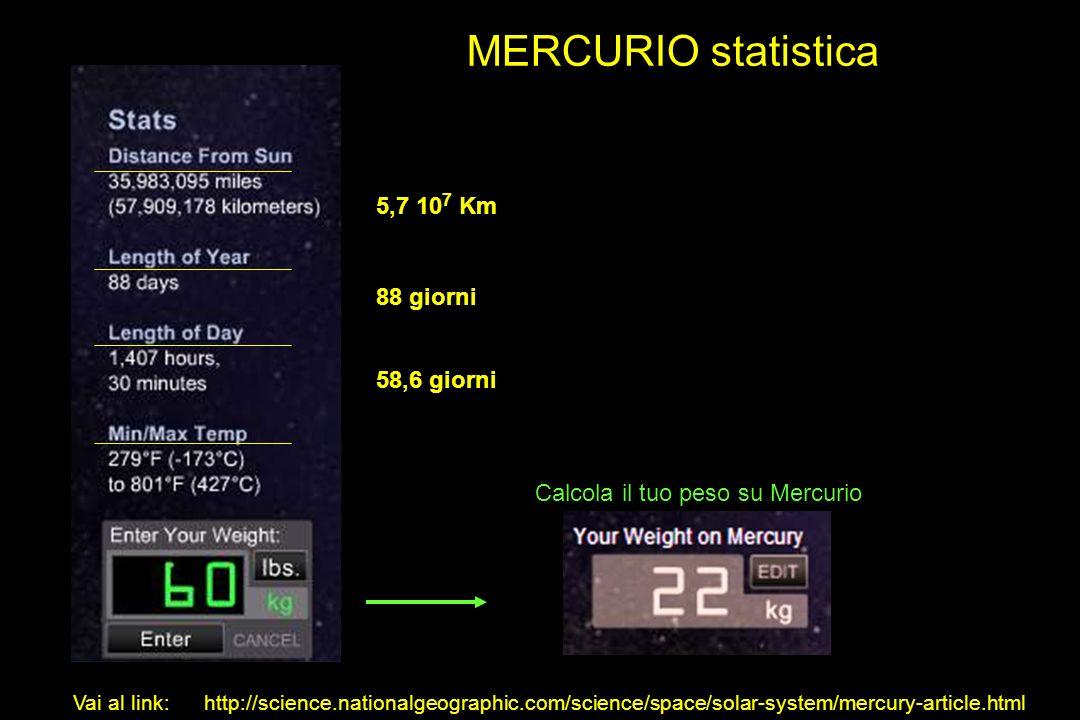 MERCURIO statistica 5,7 107 Km 88 giorni 58,6 giorni