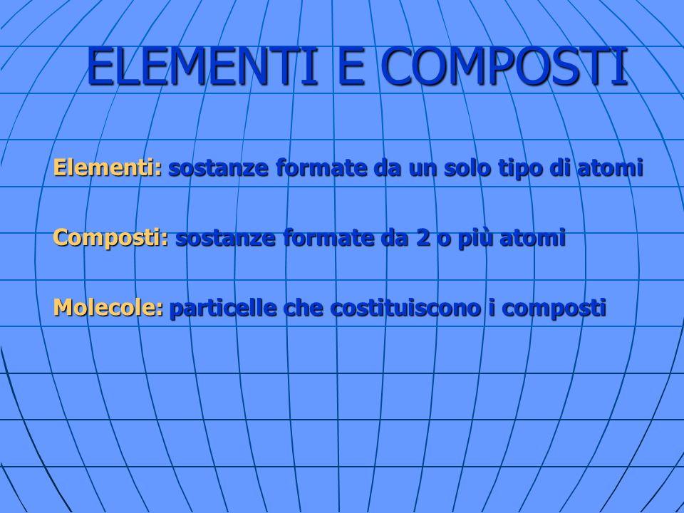 ELEMENTI E COMPOSTI Elementi: sostanze formate da un solo tipo di atomi. Composti: sostanze formate da 2 o più atomi.