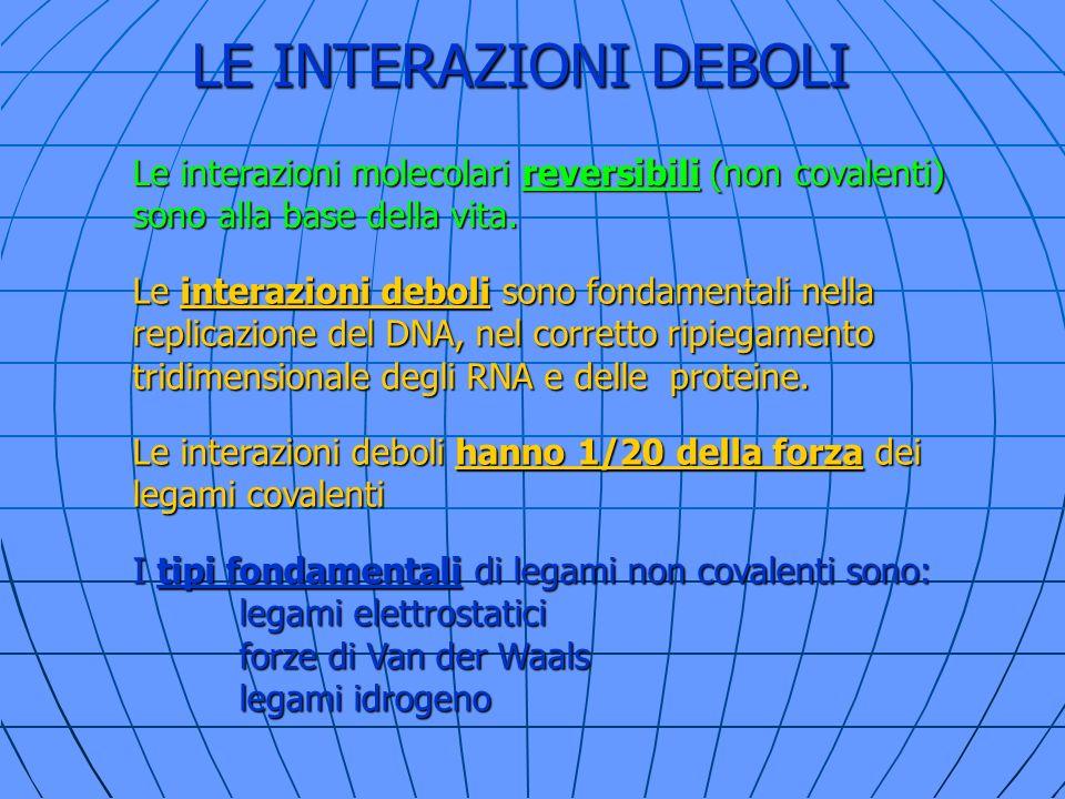 LE INTERAZIONI DEBOLI Le interazioni molecolari reversibili (non covalenti) sono alla base della vita.