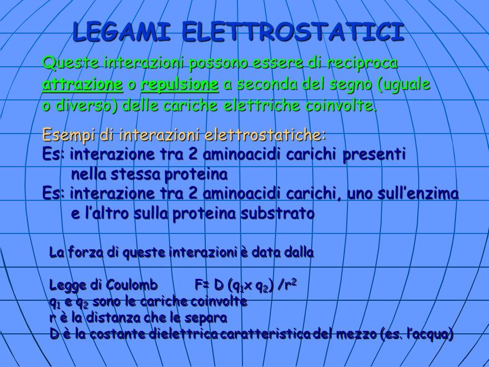 Esempi di interazioni elettrostatiche: