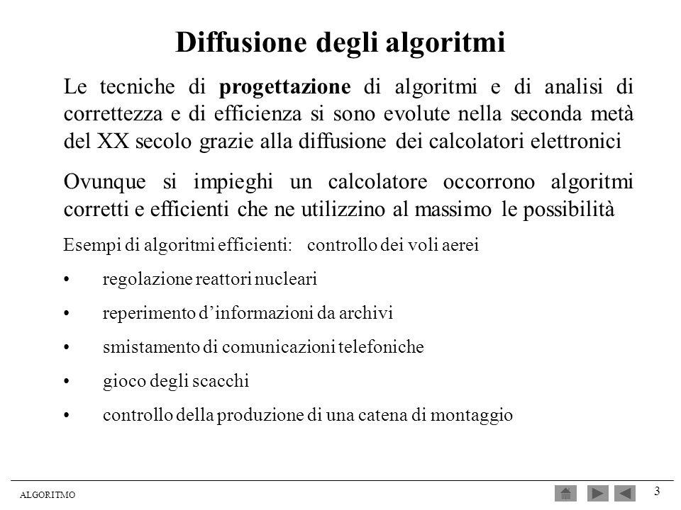 Diffusione degli algoritmi