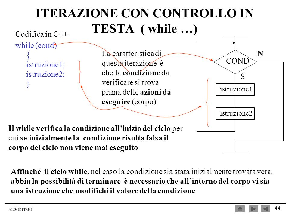 ITERAZIONE CON CONTROLLO IN TESTA ( while …)