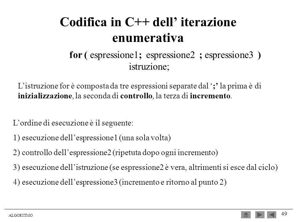 Codifica in C++ dell' iterazione enumerativa
