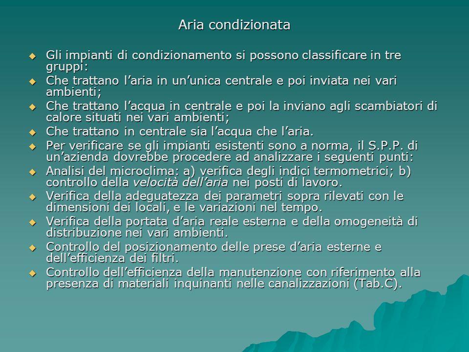 Aria condizionata Gli impianti di condizionamento si possono classificare in tre gruppi: