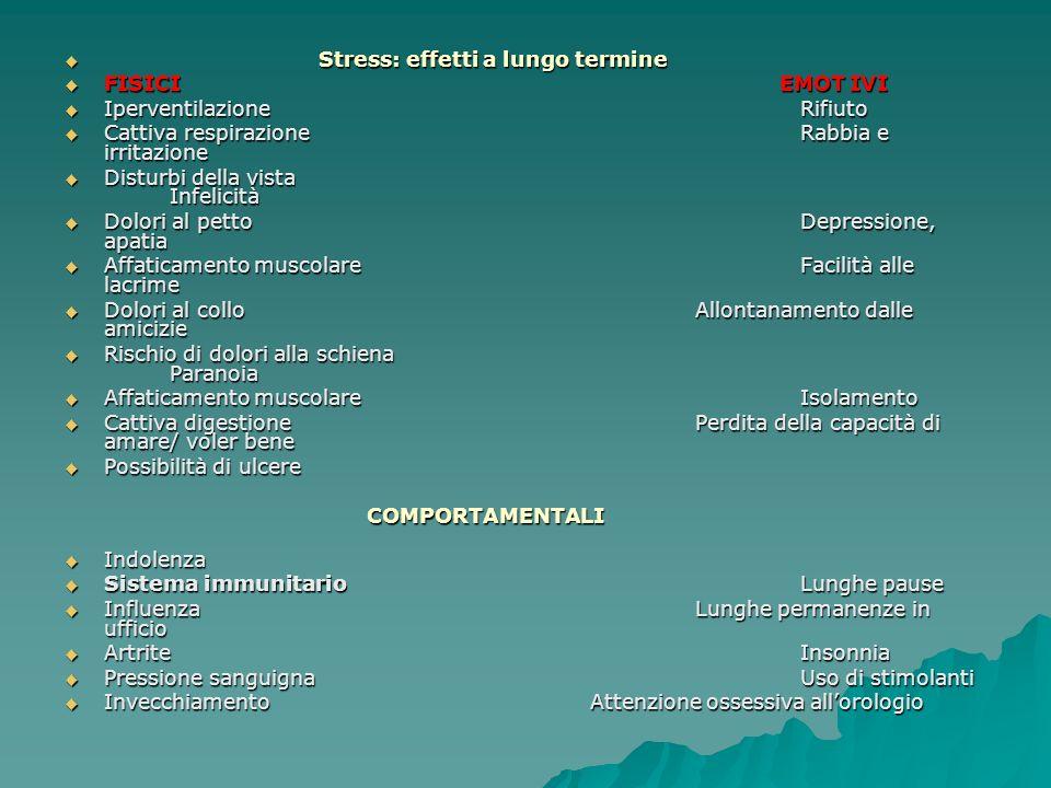 Stress: effetti a lungo termine