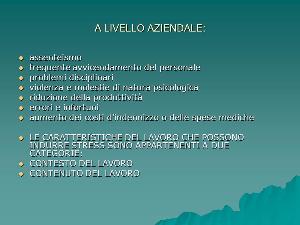 A LIVELLO AZIENDALE: assenteismo