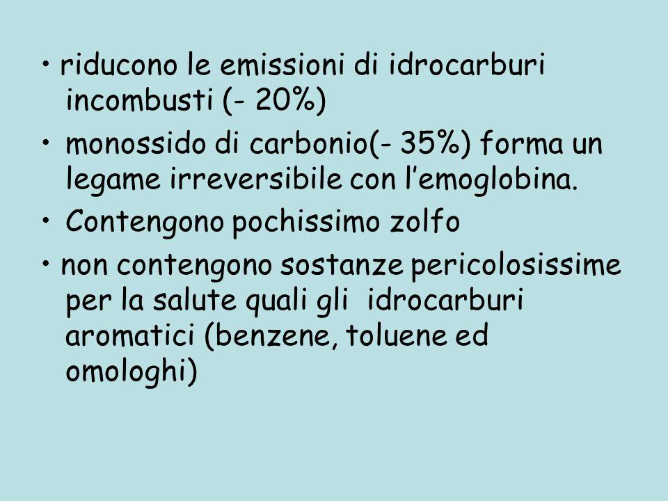 • riducono le emissioni di idrocarburi incombusti (- 20%)