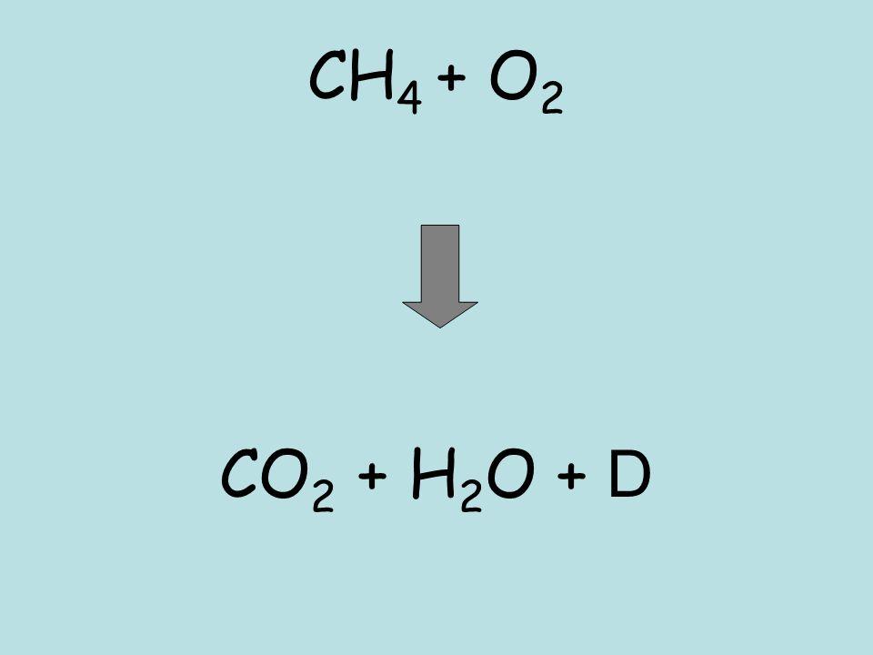 CH4 + O2 CO2 + H2O + D