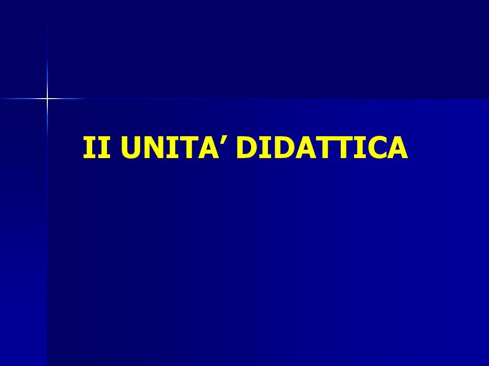 II UNITA' DIDATTICA
