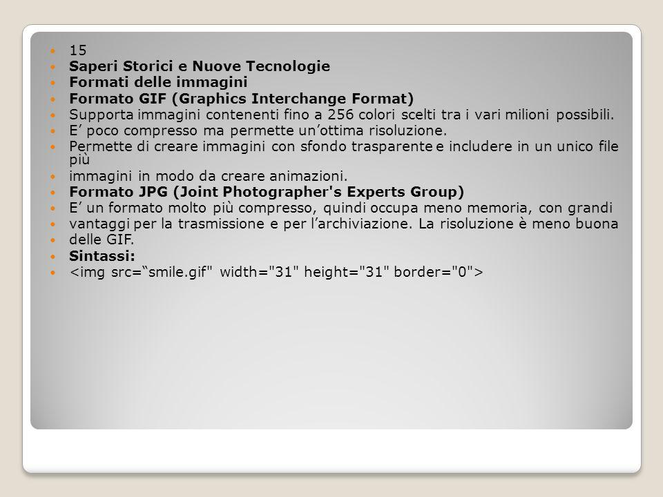 15 Saperi Storici e Nuove Tecnologie. Formati delle immagini. Formato GIF (Graphics Interchange Format)