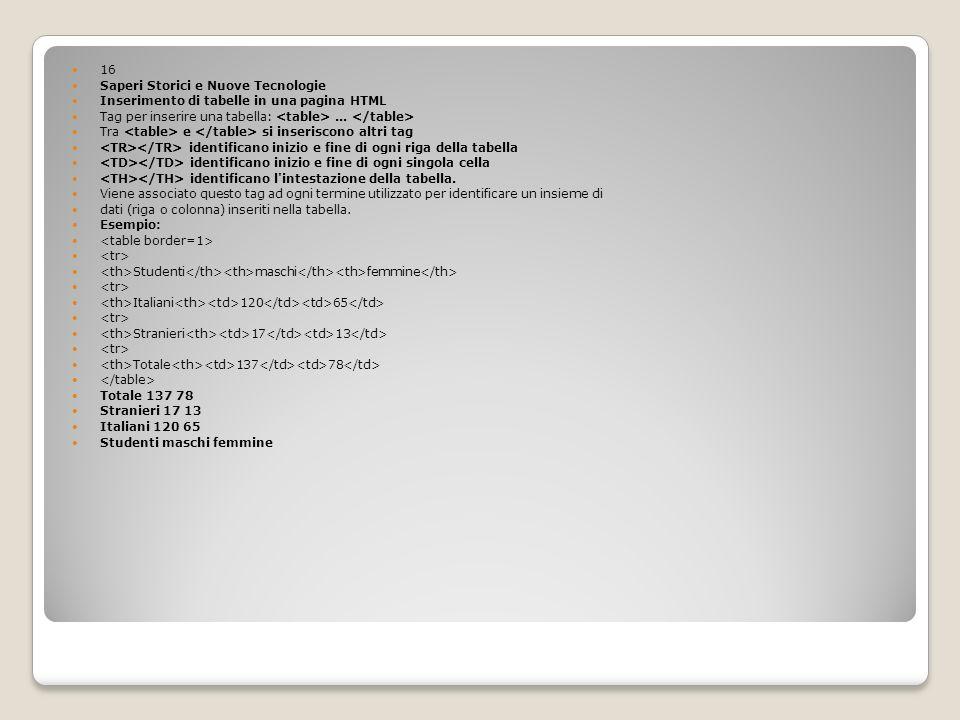 16 Saperi Storici e Nuove Tecnologie. Inserimento di tabelle in una pagina HTML. Tag per inserire una tabella: <table> ... </table>