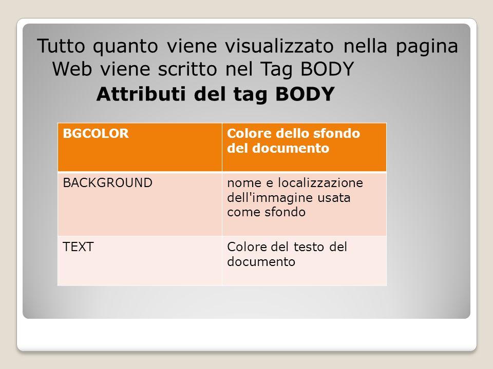 Tutto quanto viene visualizzato nella pagina Web viene scritto nel Tag BODY Attributi del tag BODY