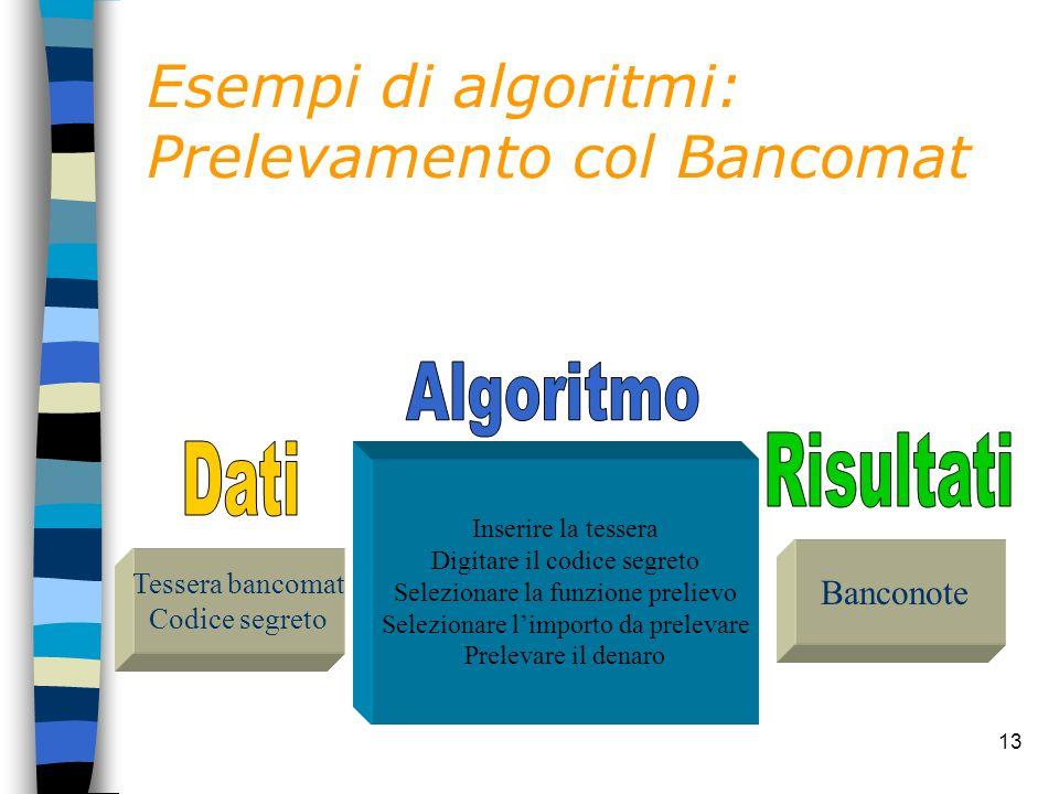 Esempi di algoritmi: Prelevamento col Bancomat