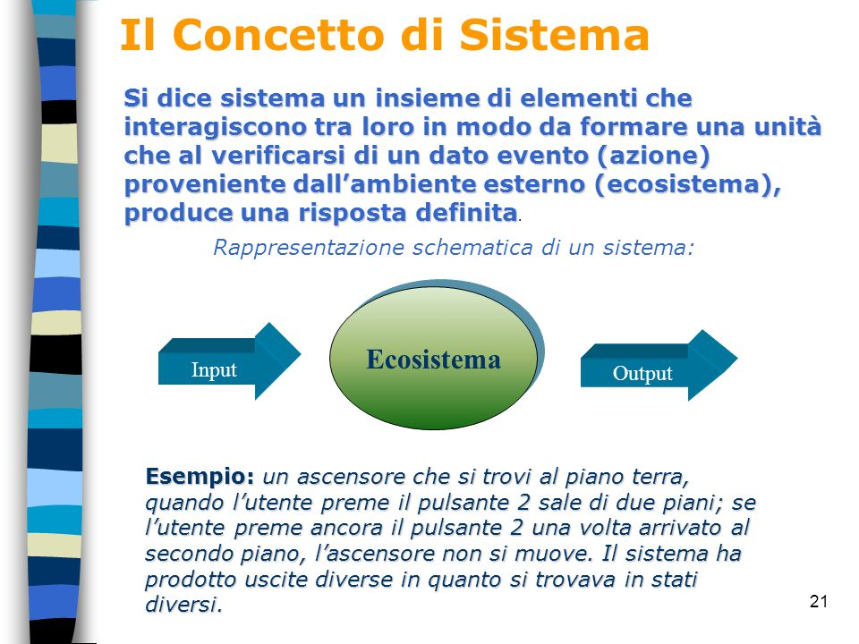 Rappresentazione schematica di un sistema: