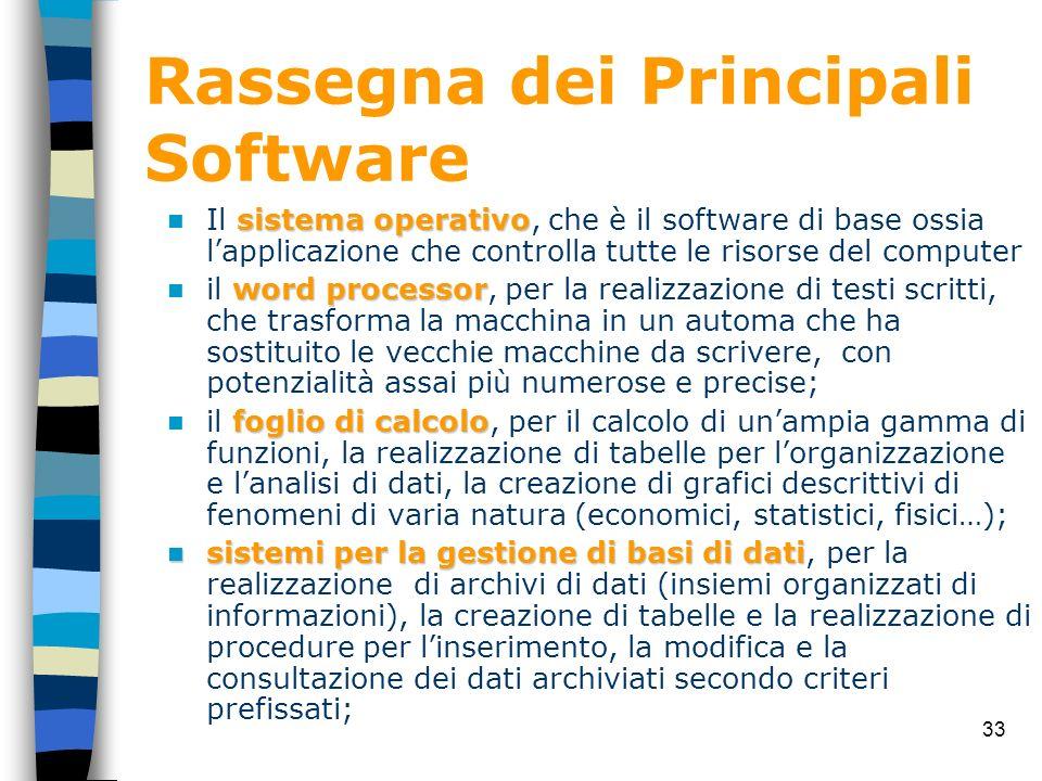 Rassegna dei Principali Software
