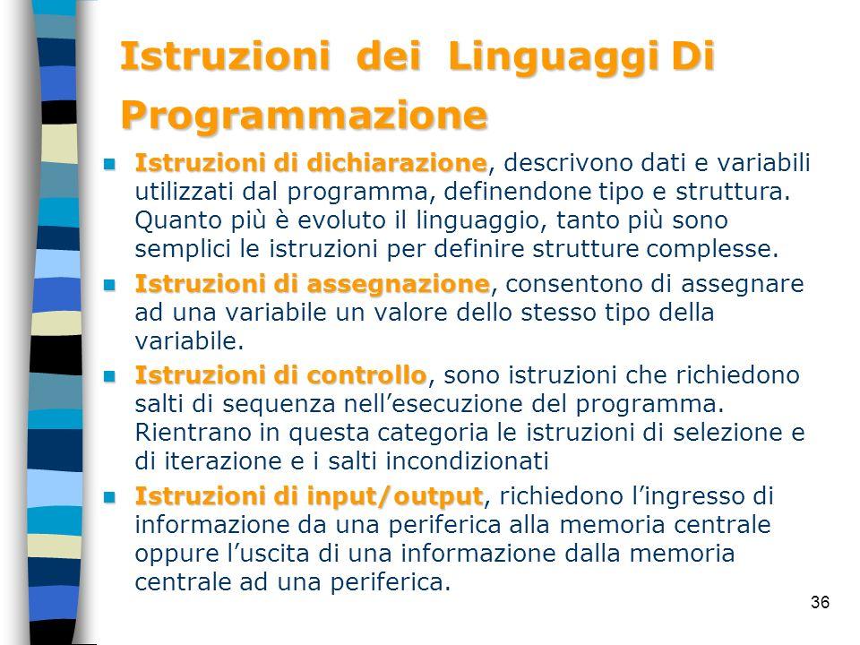 Istruzioni dei Linguaggi Di Programmazione