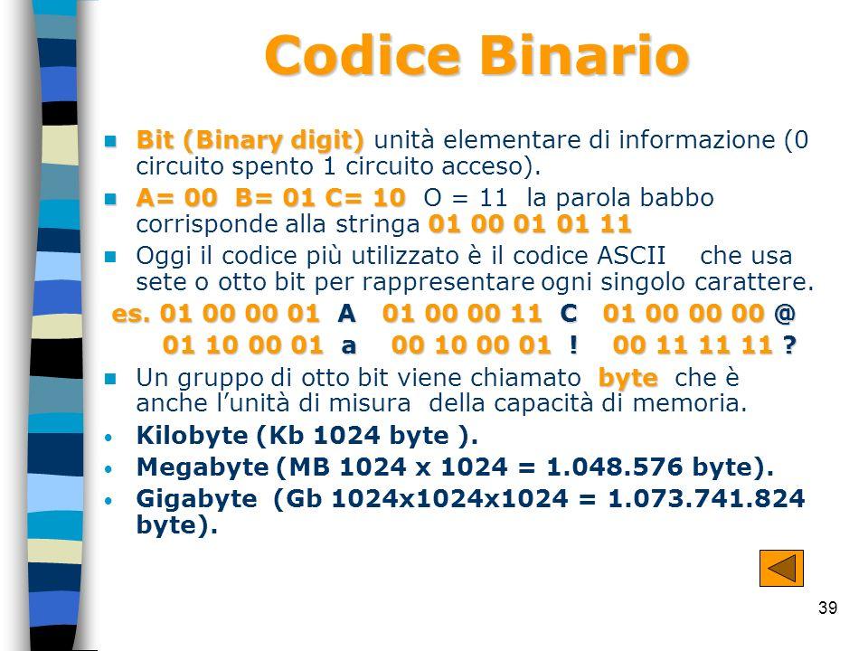Codice Binario Bit (Binary digit) unità elementare di informazione (0 circuito spento 1 circuito acceso).
