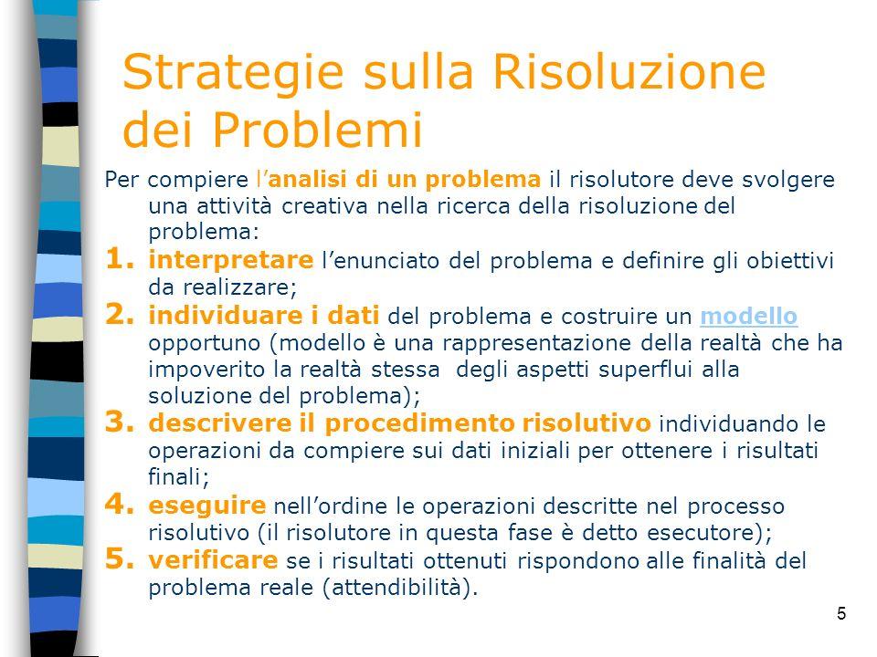 Strategie sulla Risoluzione dei Problemi