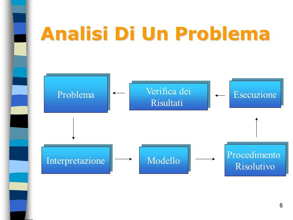 Analisi Di Un Problema Problema Esecuzione Verifica dei Risultati