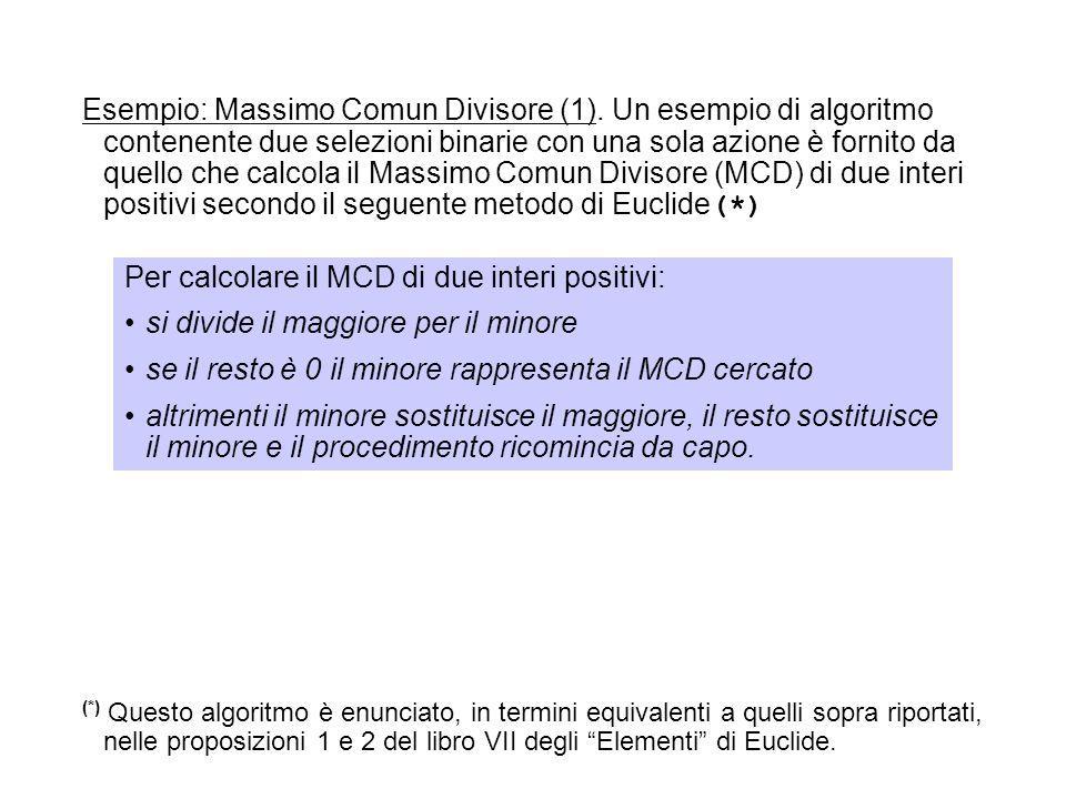 Per calcolare il MCD di due interi positivi: