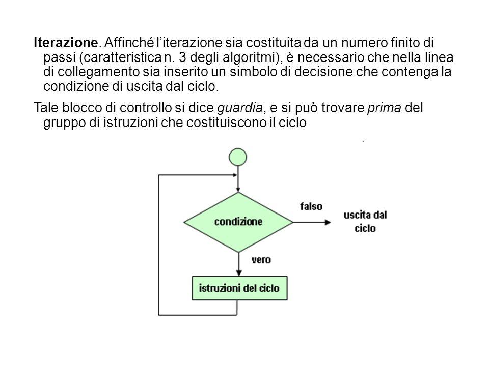 Iterazione. Affinché l'iterazione sia costituita da un numero finito di passi (caratteristica n. 3 degli algoritmi), è necessario che nella linea di collegamento sia inserito un simbolo di decisione che contenga la condizione di uscita dal ciclo.