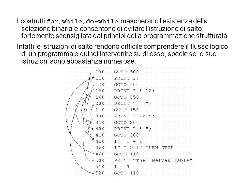 I costrutti for, while, do-while mascherano l'esistenza della selezione binaria e consentono di evitare l'istruzione di salto, fortemente sconsigliata dai principi della programmazione strutturata.