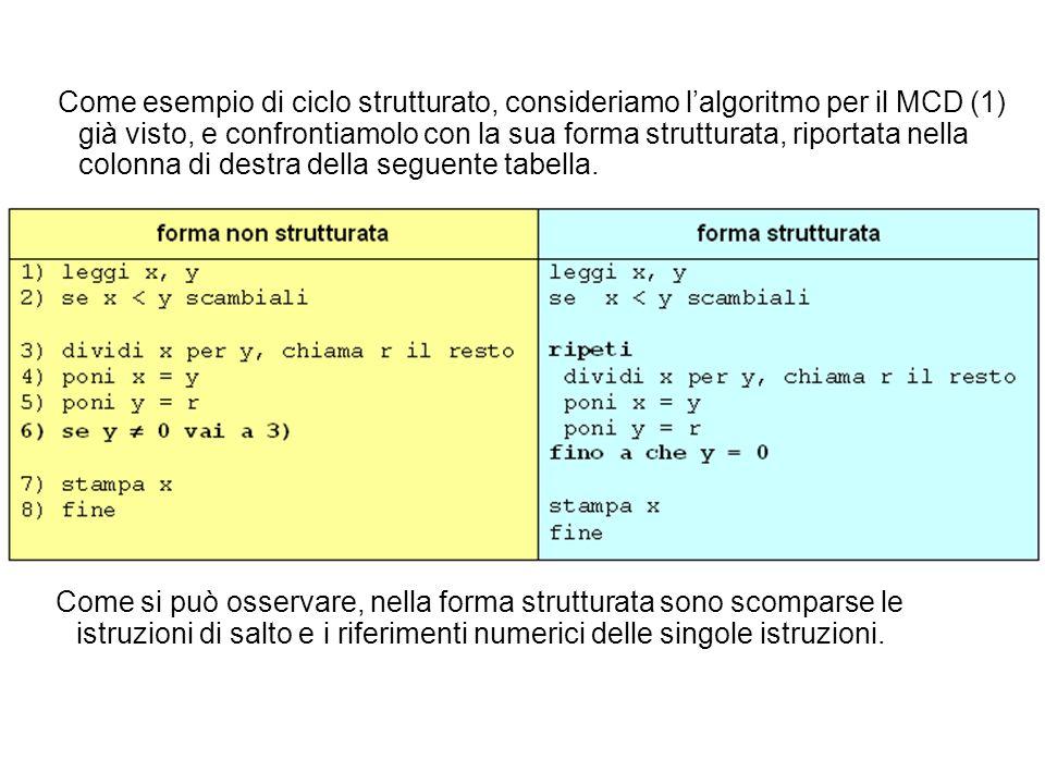 Come esempio di ciclo strutturato, consideriamo l'algoritmo per il MCD (1) già visto, e confrontiamolo con la sua forma strutturata, riportata nella colonna di destra della seguente tabella.