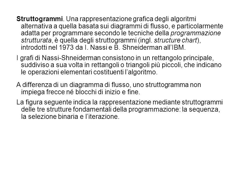 Struttogrammi. Una rappresentazione grafica degli algoritmi alternativa a quella basata sui diagrammi di flusso, e particolarmente adatta per programmare secondo le tecniche della programmazione strutturata, è quella degli struttogrammi (ingl. structure chart), introdotti nel 1973 da I. Nassi e B. Shneiderman all'IBM.