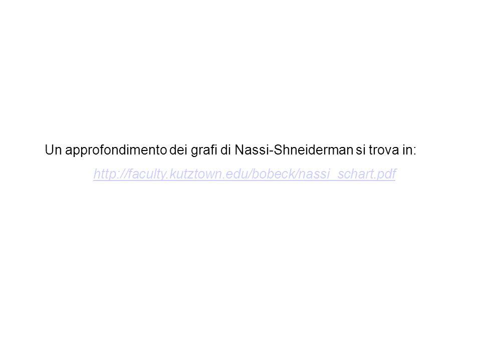 Un approfondimento dei grafi di Nassi-Shneiderman si trova in: